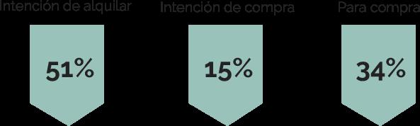 Infografía inversión
